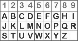 Numerologia - Dopasowanie liter